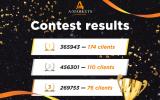 Yarışma sonuçları